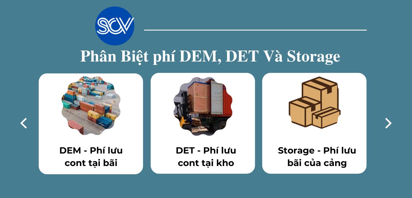 Phân Biệt phí DEM, DET Và Storage