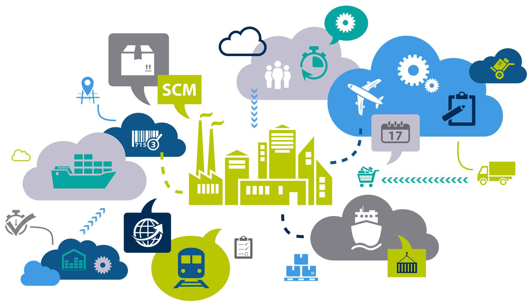 Supply Chain là gì? Supply Chain Management?