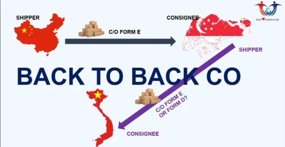 C/O giáp lưng/ Back - to - back C/O là gì? Nguồn:tuhocxuatnhapkhau.com
