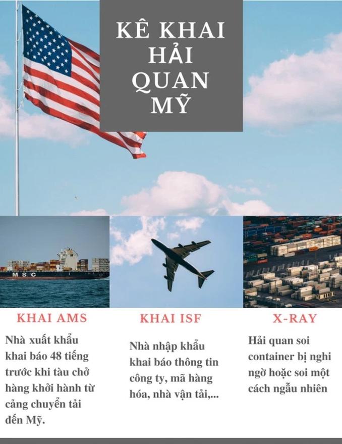 Các thủ tục hải quan cho hàng hóa trước khi hàng xếp lên tàu đi Mỹ