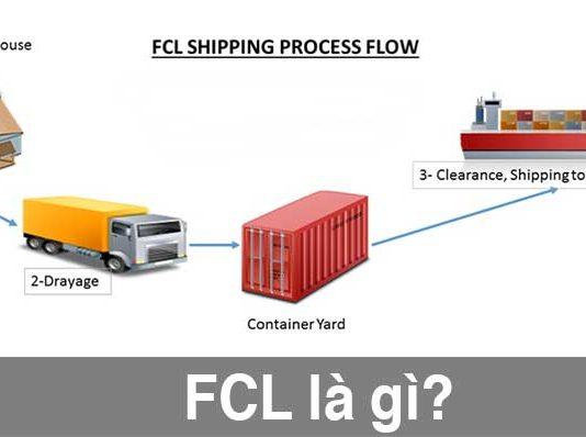Sơ đồ mô tả cách làm lô hàng nguyên container